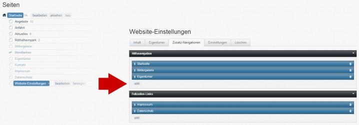 Versteckte Seiten dienen als »Datenbankeingabemasken«, mit deren Hilfe Webdesigner eine Pflegeoberfläche für beliebige Inhalte bereitstellen können, ohne eine einzige Zeile programmieren zu müssen.
